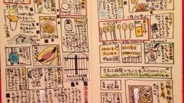 大阪、奈良、京都と3県を移動しながら滞在した関西旅行の絵日記。モレスキンのスケッチブック、ポケットサイズにとじこめました。