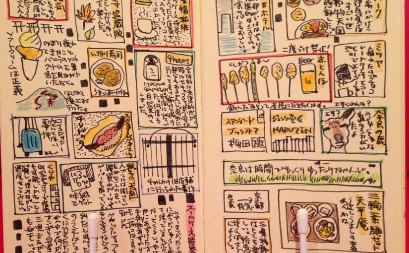 (作品)3県移動した関西旅行の絵日記(モレスキン)