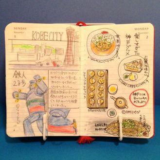 2015年11月1日と11月2日のモレスキン絵日記。