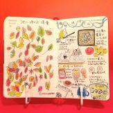 2015年12月11日と12月12日のモレスキン絵日記。