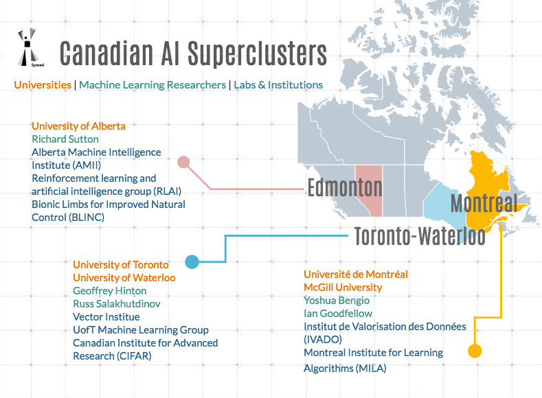 Building AI Superclusters in Canada | Synced