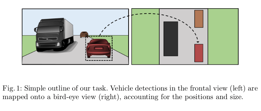 Learning to Map Vehicles into Bird's Eye View | Synced