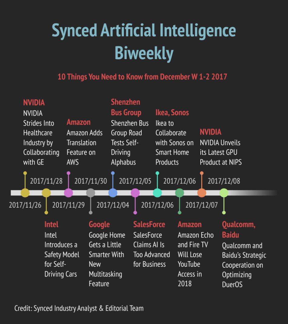 synced-artificial-intelligence-biweekly (1)