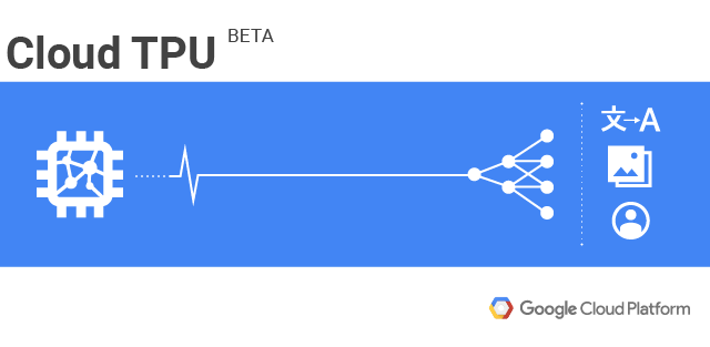 cloud-tpu-beta.png