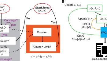 IBM Proposes Quantum-Enhanced Feature Space for ML | Synced