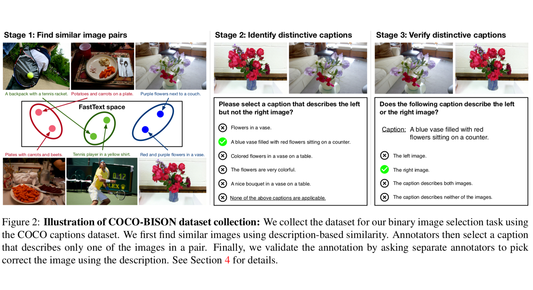 Facebook BISON: An Alternative Evaluation Task for Visual-Grounding