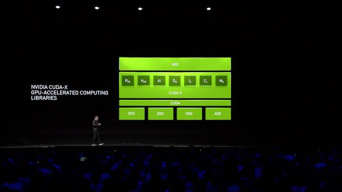 GTC 2019 | New NVIDIA One-Stop AI Framework Accelerates