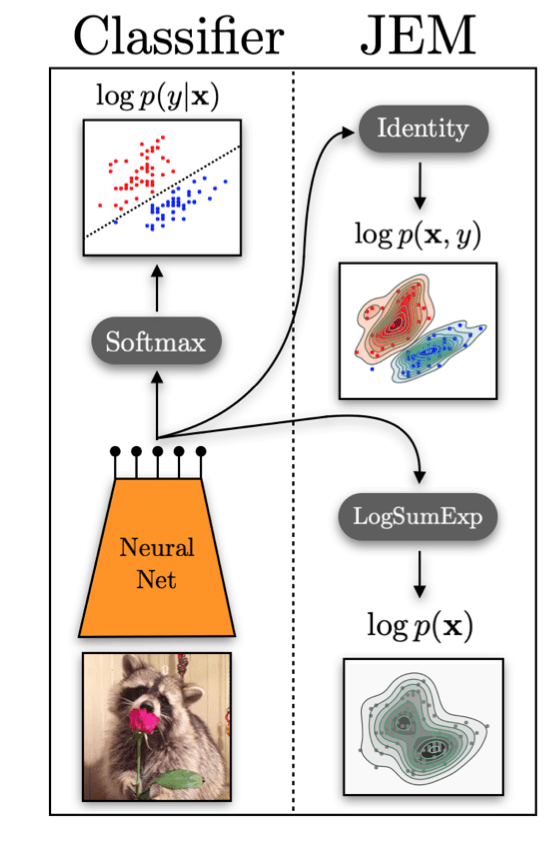 ICLR 2020 | A Look at Three Interesting Papers on the Robustness of Neural Networks