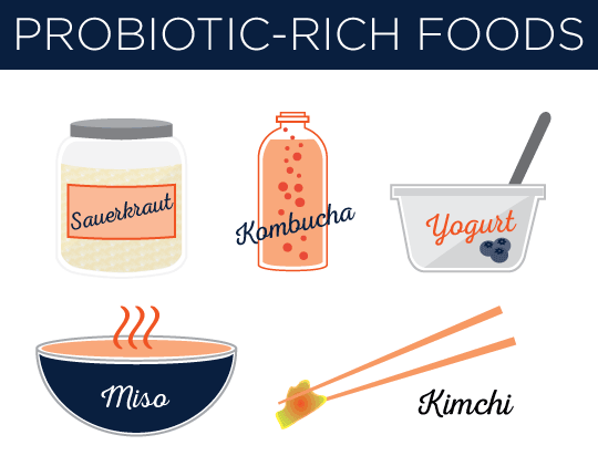 probiotic-rich-foods