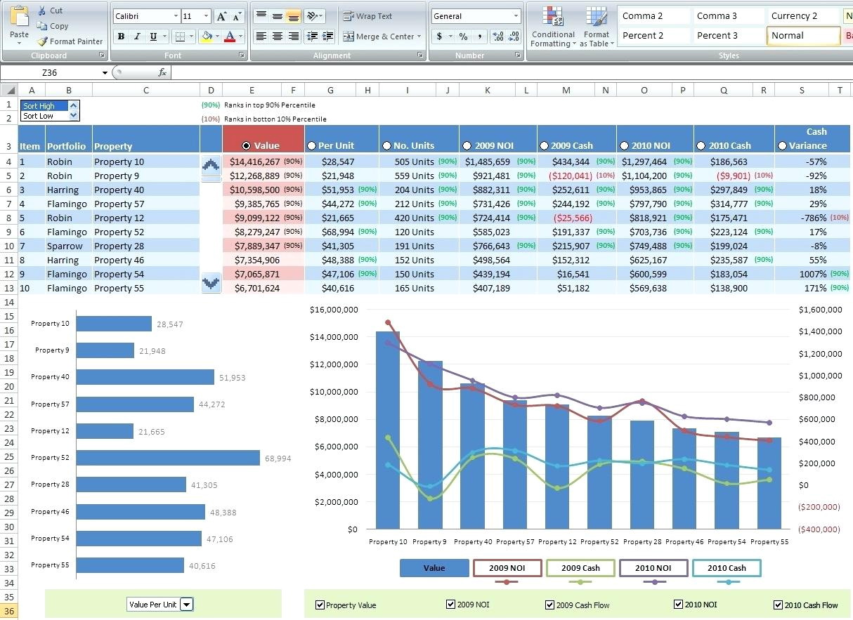Ms Project Dashboard Template