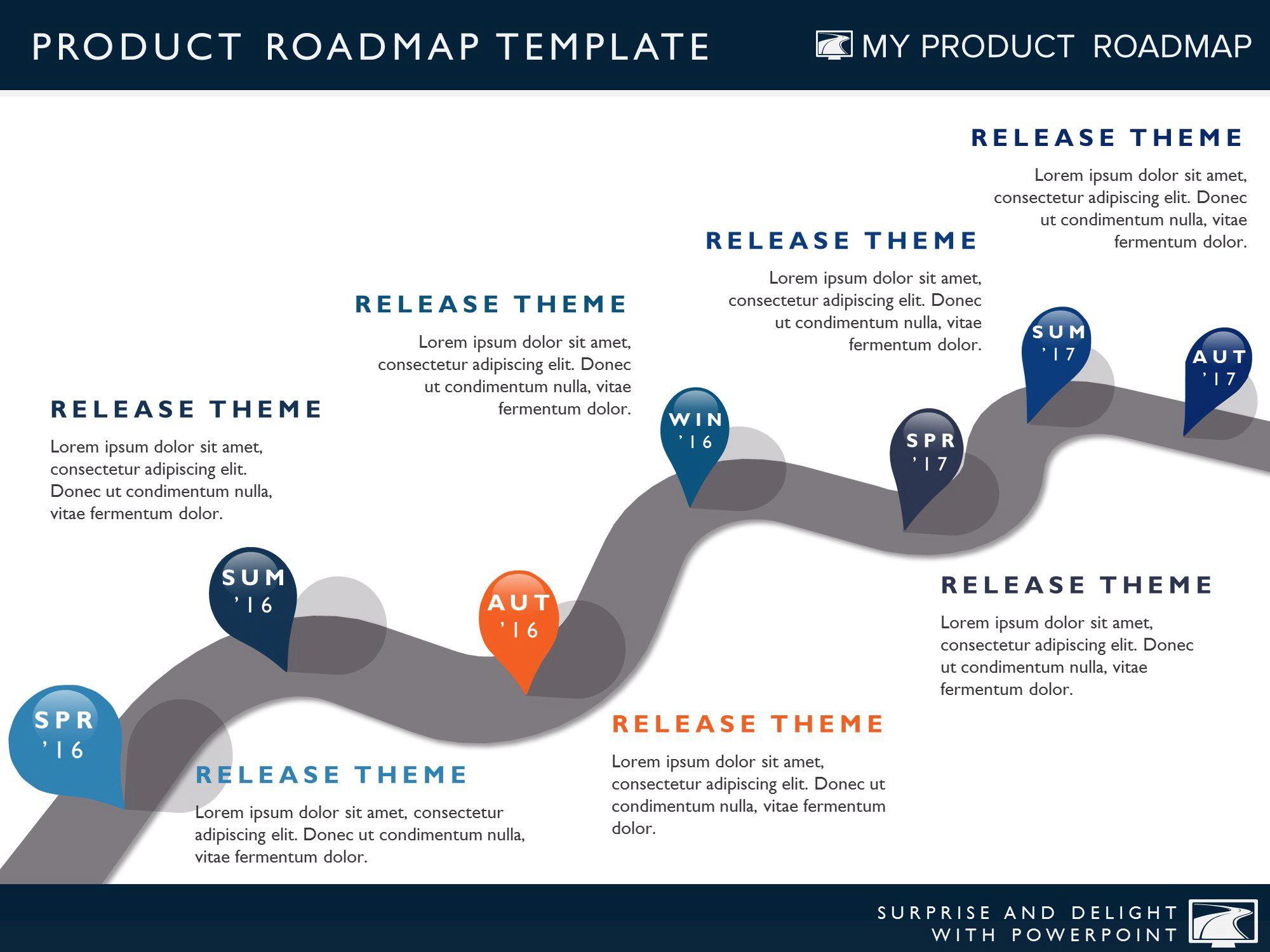 Technical Roadmap Powerpoint Template