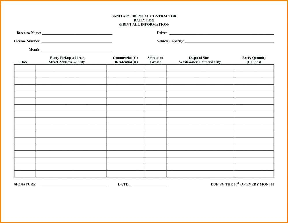 Construction Daily Log Template Pdf
