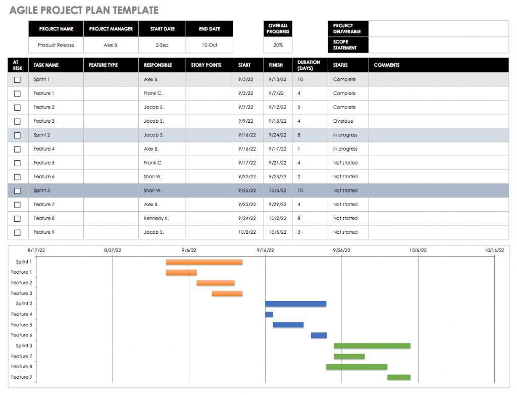 Best Project Management Excel Templates