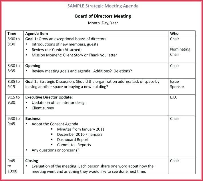 Board Of Directors Meeting Minutes Template Free