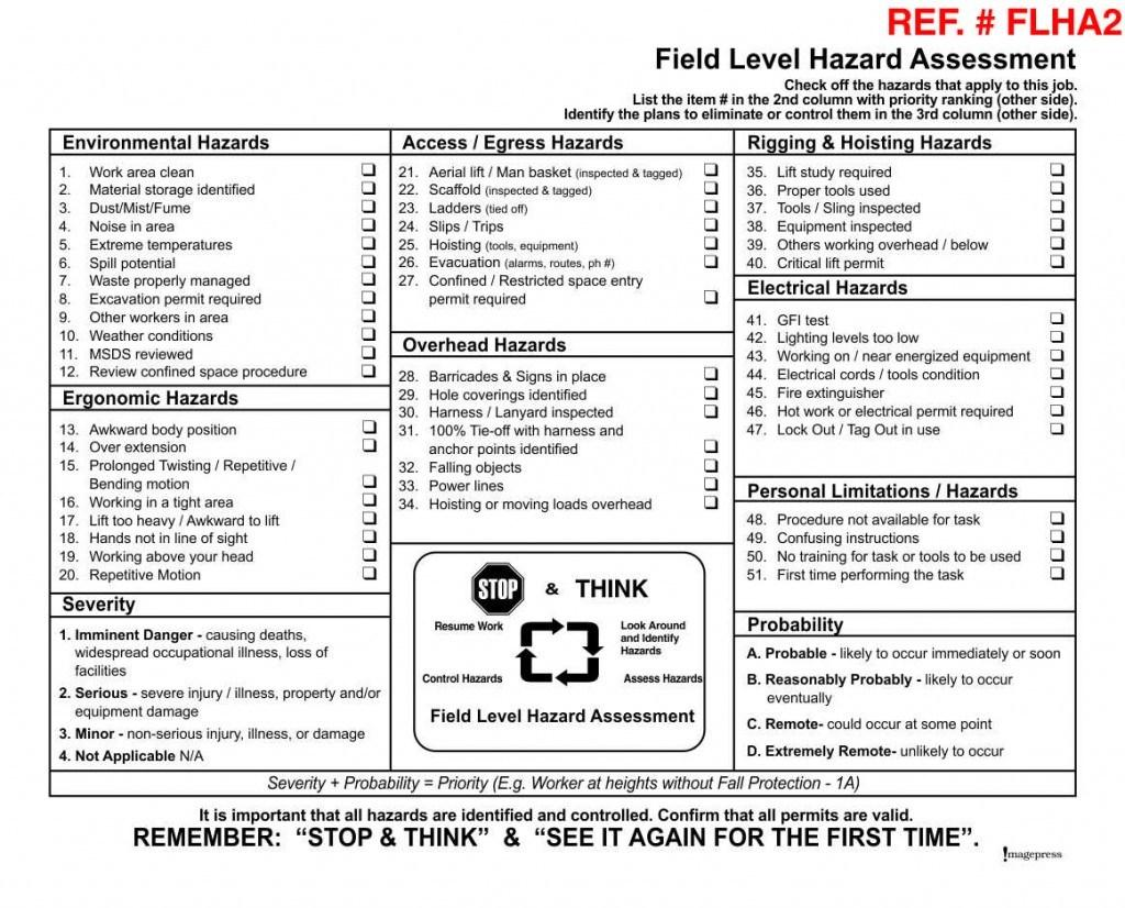 Confined Space Program Template