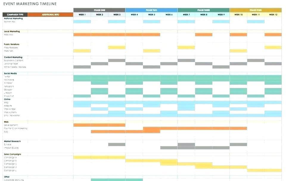 Creating Timeline Template