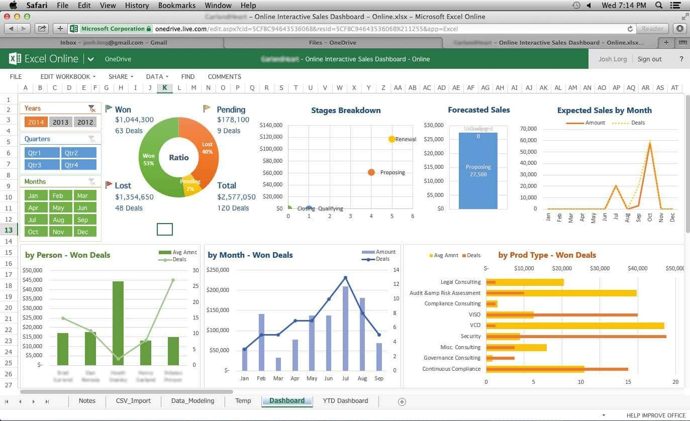 Excel Dashboard Template Hr