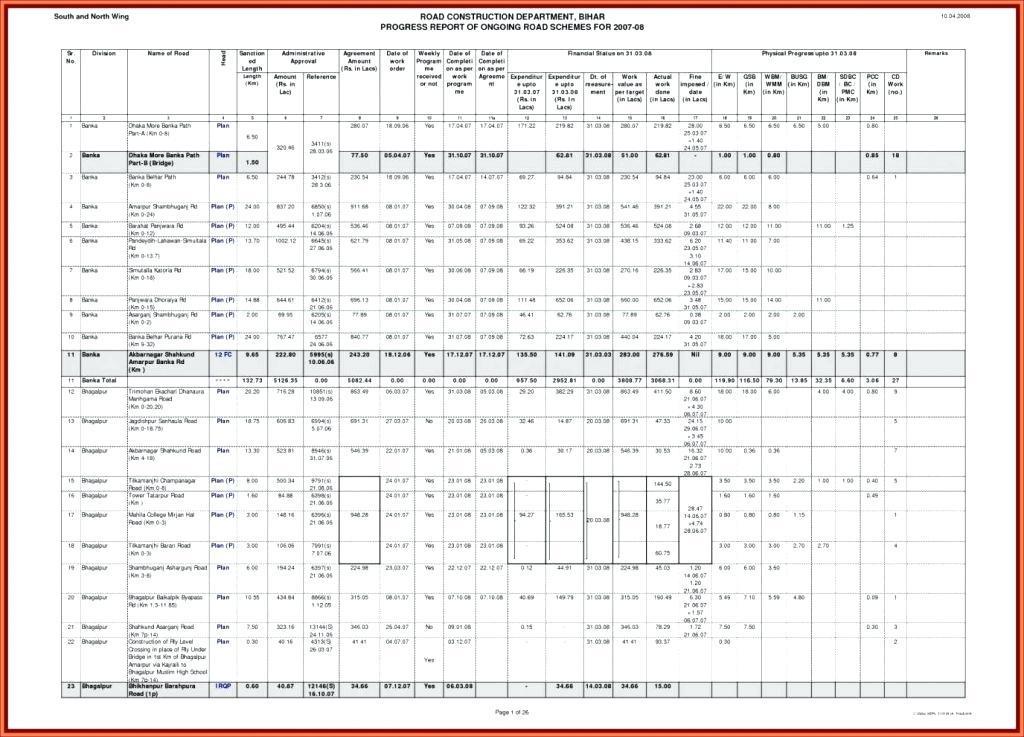 Excel Kpi Dashboard Templates Xls