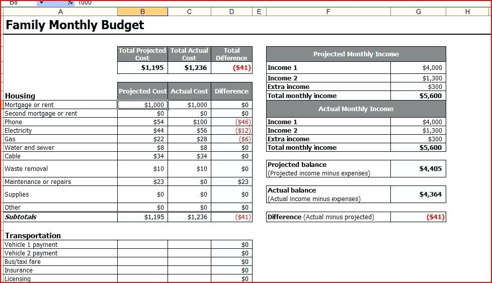 Family Monthly Budget Planner Template Excel
