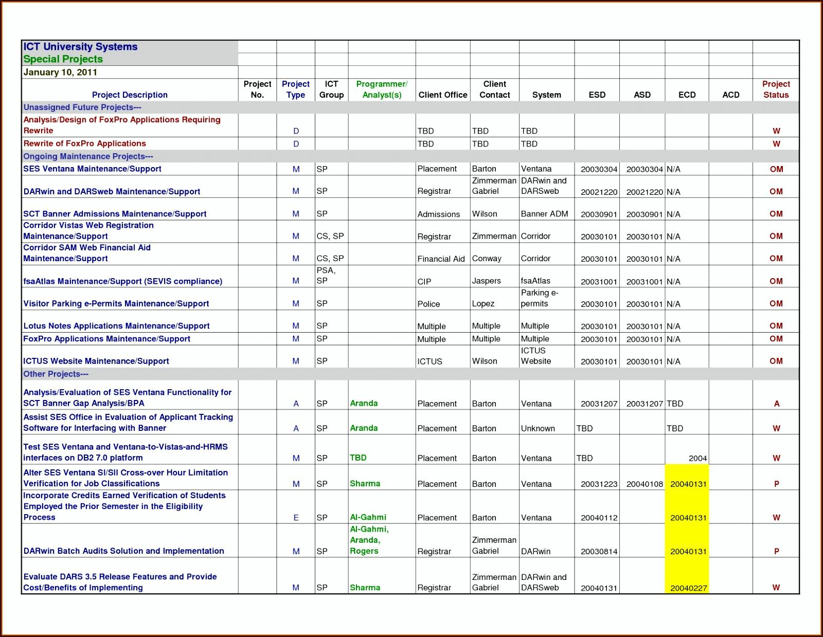 Free Project Management Timeline Template Excel