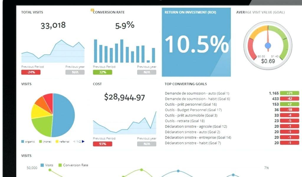 Google Analytics Dashboard Template