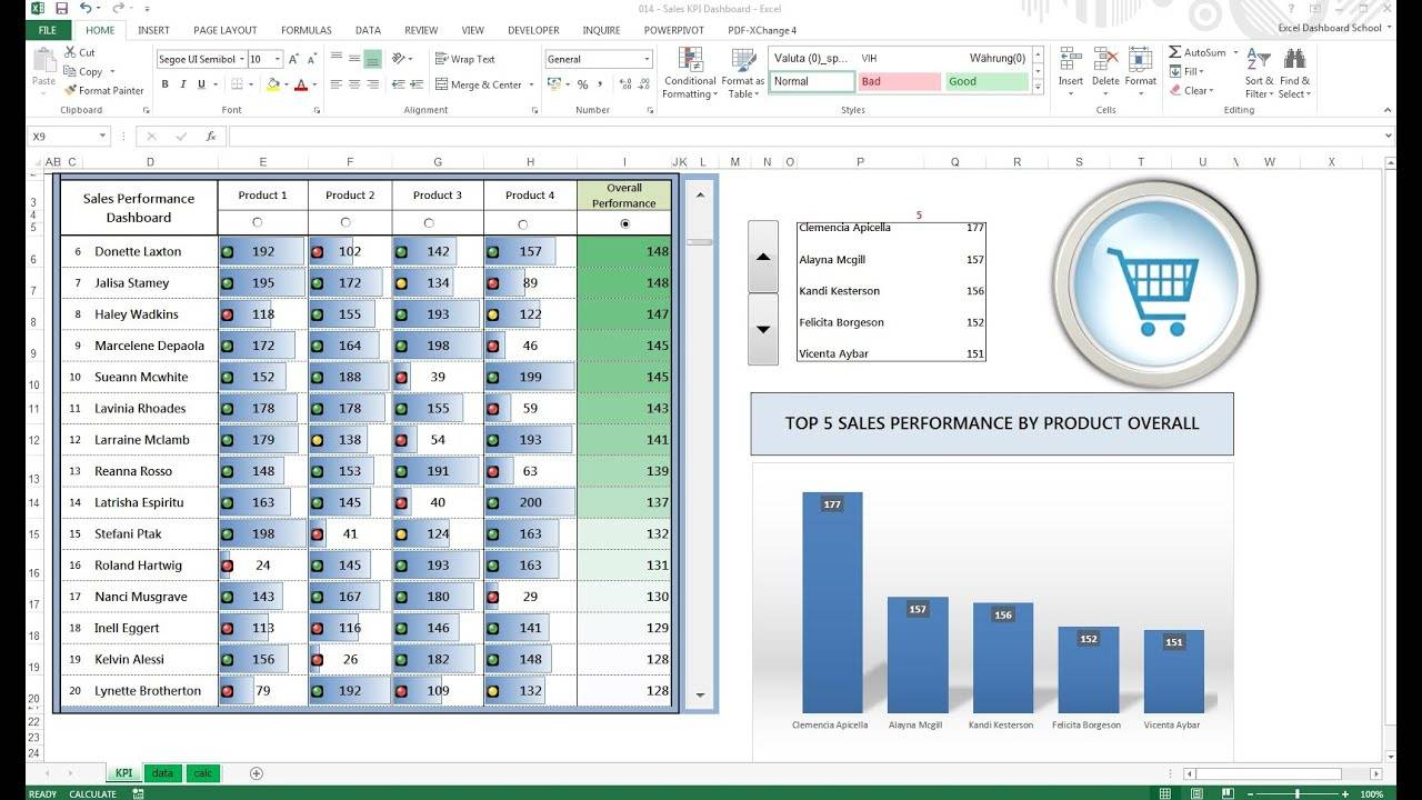 Kpi Dashboard Template Excel Free