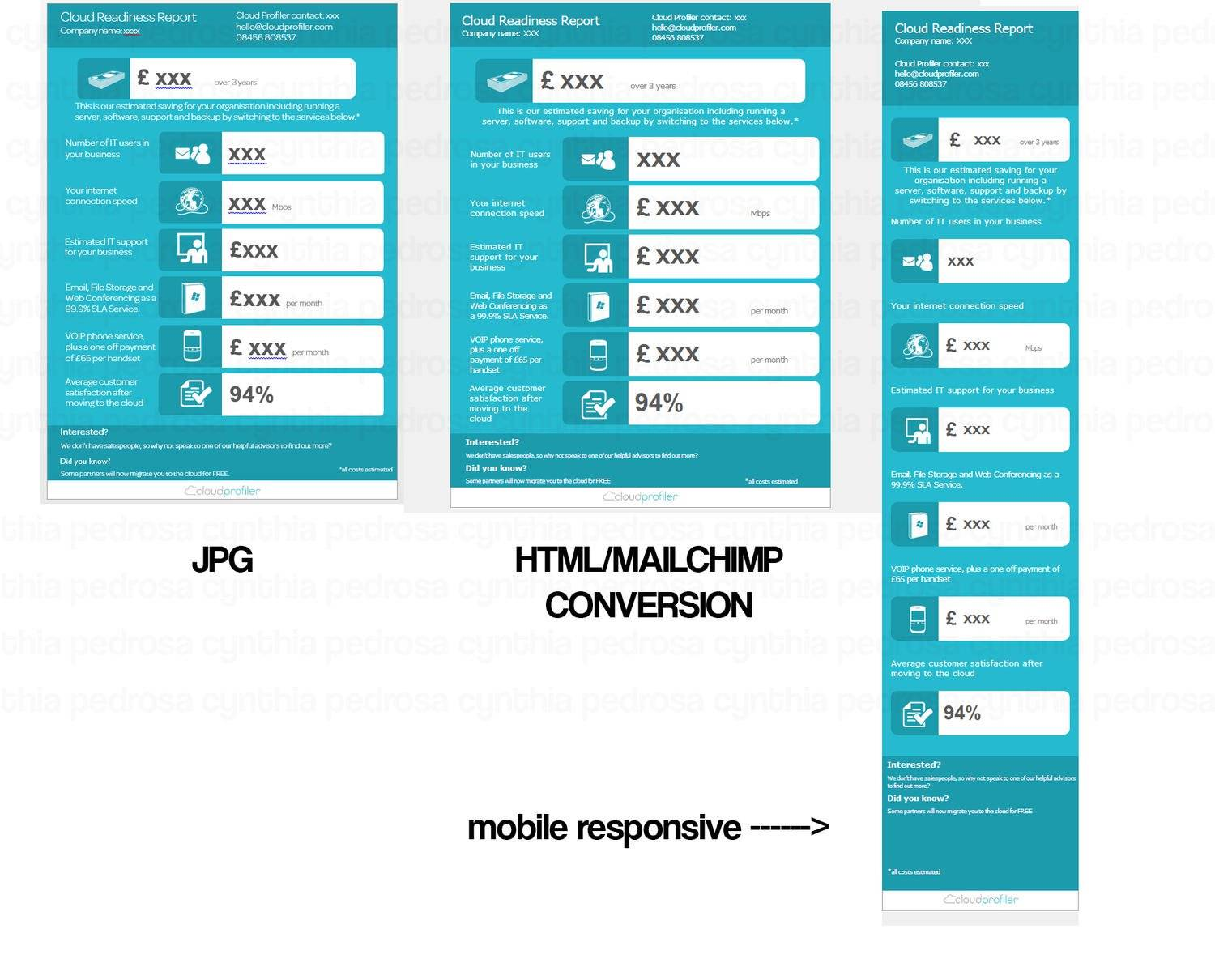 Mailchimp Rss Email Template
