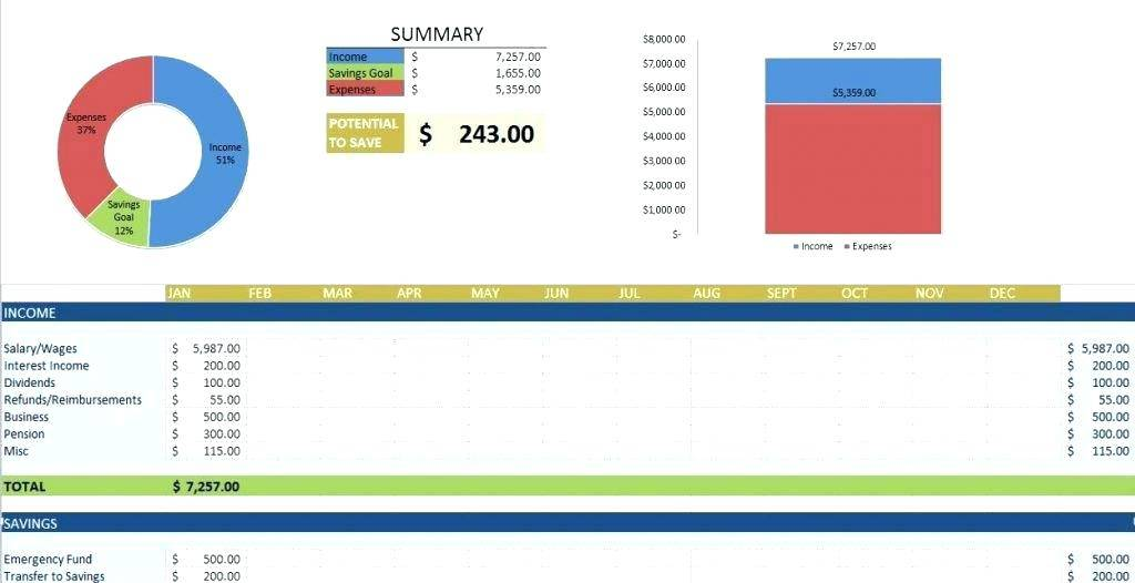 Performance Dashboard Template Excel