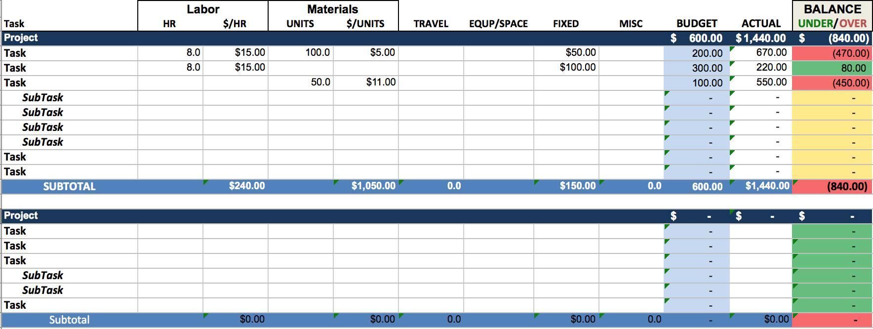 Project Management Sheet Templates