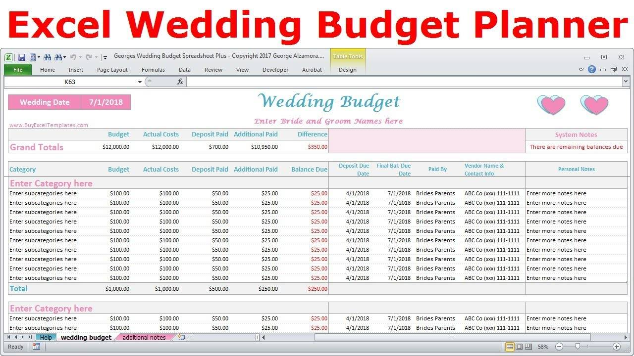 Wedding Budget Template South Africa