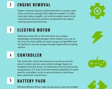 EV conversion checklist