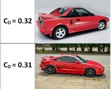 Evolution of MR2