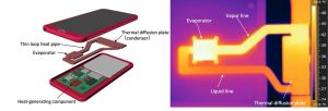 Heat Pipe used in phone along with thermal image