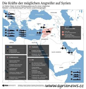 The military power of the possible aggressors against Syria.