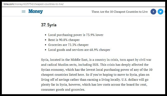 Cheapest Countries in the World - Syria