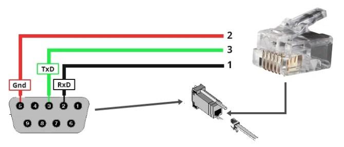 make your own pump cables cblpc and cblnet  syringepumppro