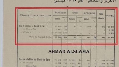 إحصائية لعدد سكان سنجق دير الزور 1890