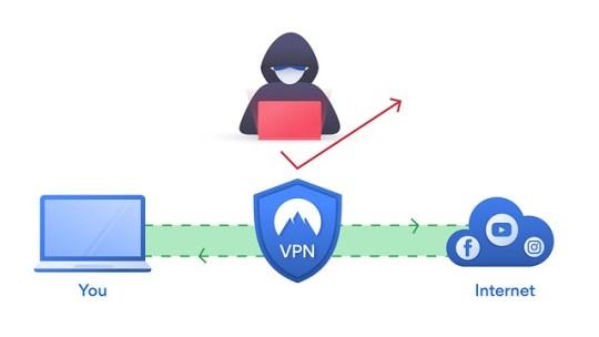 VPNとは何か?