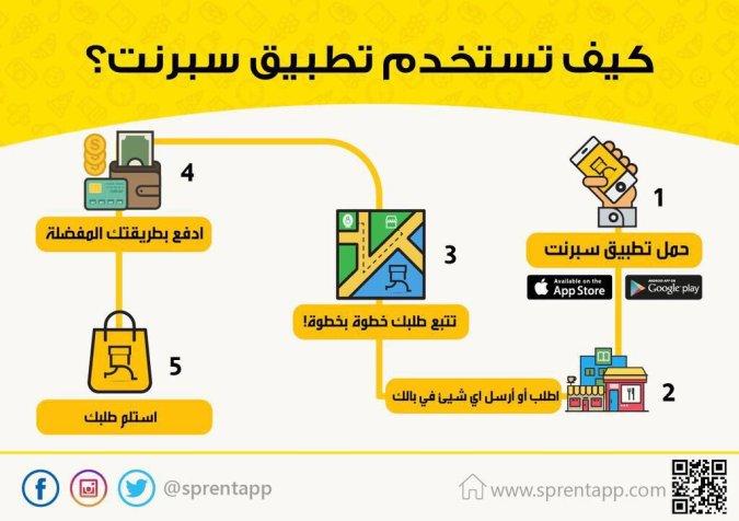 C0iZQHoWEAAsYzv - تطبيق Sprent - للطلب و التوصيل من أي مكان داخل مدينتك