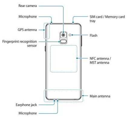 Samsung Galaxy A8 2018 layout 1 - بالفيديو والصور: استعراض تصميم ومواصفات جوالي Galaxy A8 و +Galaxy A8 إصدار 2018