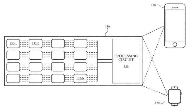 30467 50005 patent application apple smell sensing2 l - هاتف آيفون وساعة آبل الذكية قد تحتوي على قدرات التعرف على الرائحة