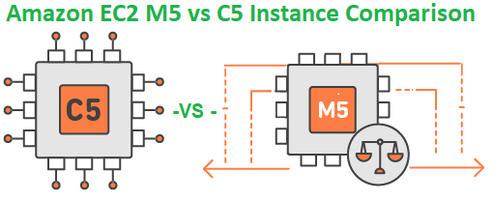 Amazon EC2 M5 vs C5 Instance Comparison - SysAdminXpert