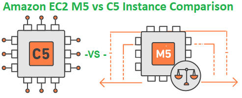 Amazon EC2 M5 vs C5 Instance Comparison - SysAdminXpert