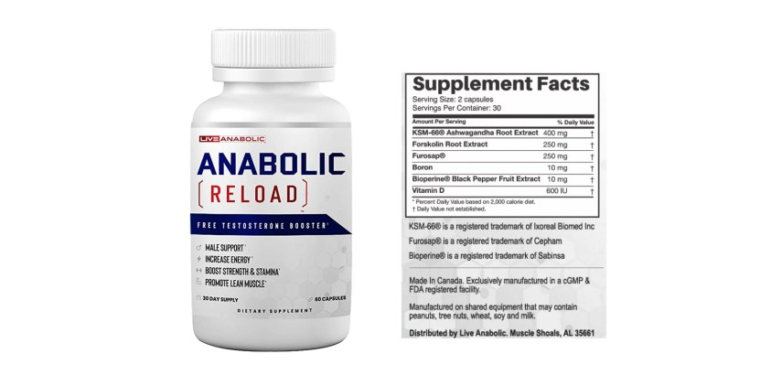Live Anabolic dosage