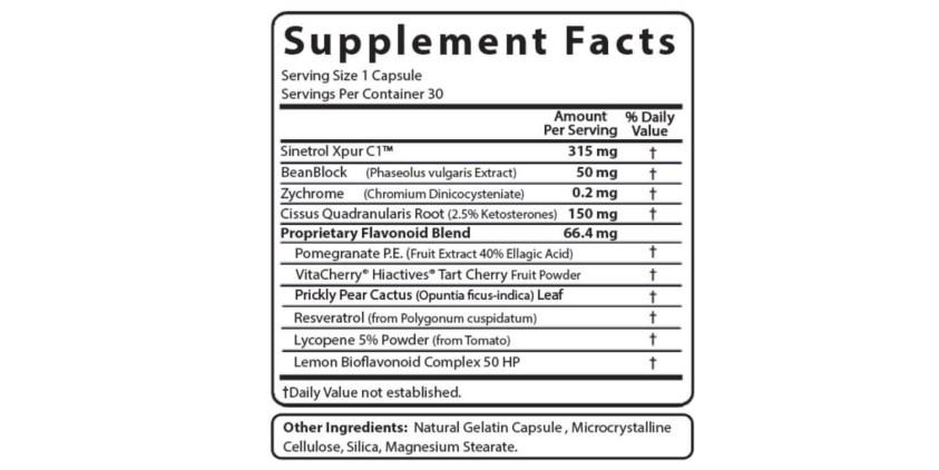 Flavo Trim Ingredients