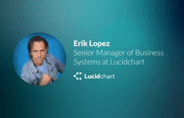 Mapping Out Business Systems with Erik Lopez of Lucidchart-image
