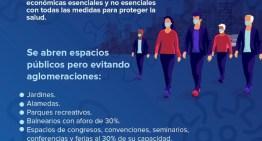 Cambia Guanajuato a semáforo amarillo;  estará vigente hasta el 11 de octubre