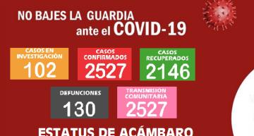 Por la pandemia, hay 130 decesos en el municipio y la cifra llega a 7,739 en todo Guanajuato