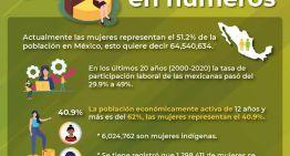 Las mujeres mexicanas en números: INMUJERES.