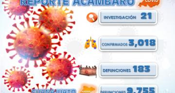 Guanajuato llegó a 9,755 decesos ; en Acámbaro  ya hay 183